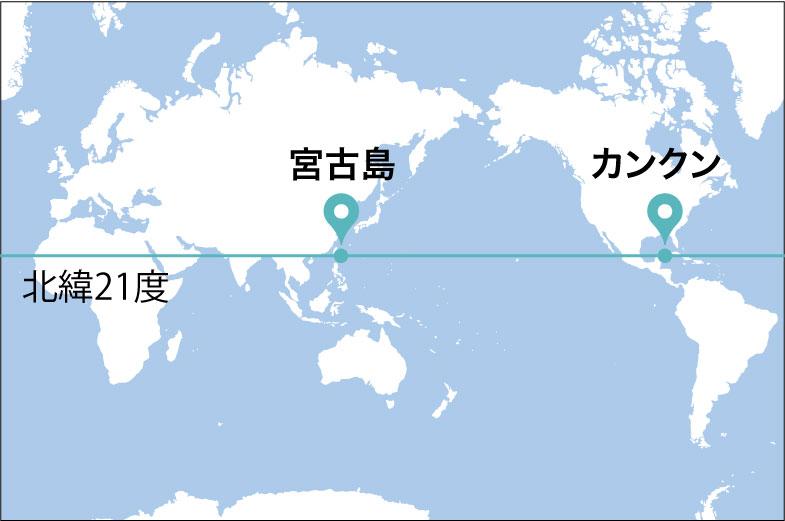 カンクンの緯度